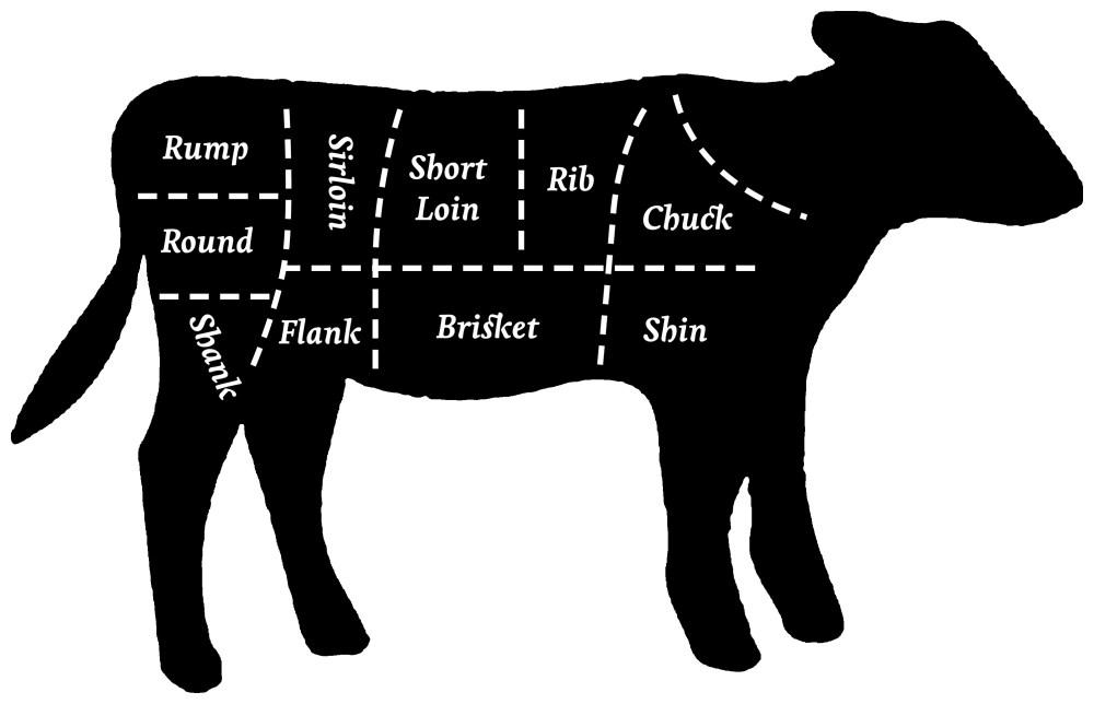 Veal Butcher Cuts Calf.jpg