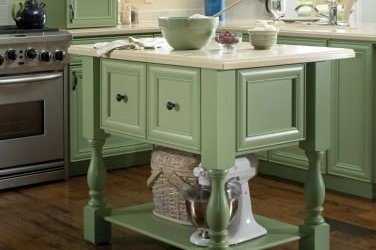 Will You Have a Kitchen Island in Your Kitchen Remodel?