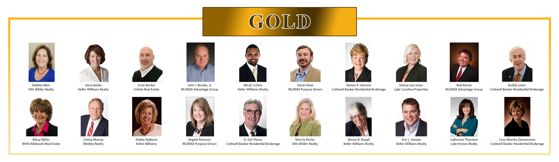 Gold Residential Circle of Excellence Winners - 2016