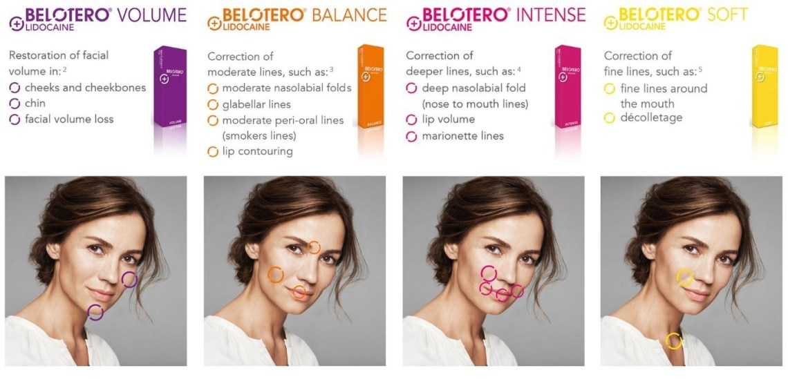 Gamme-Belotero