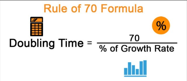 rule of 70 formula