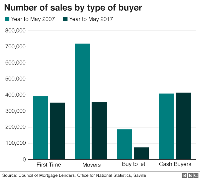 BBC_number_of_sales_640-nc