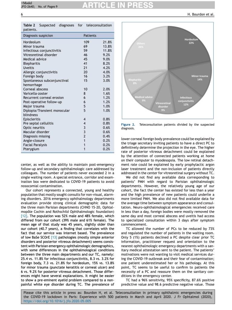 Dr Hugo Bourdon - Journal Franàais d'ophtalmologie - Téléconsultation dans l'accueil des urgences ophtalmologiques durant le confinement page 6