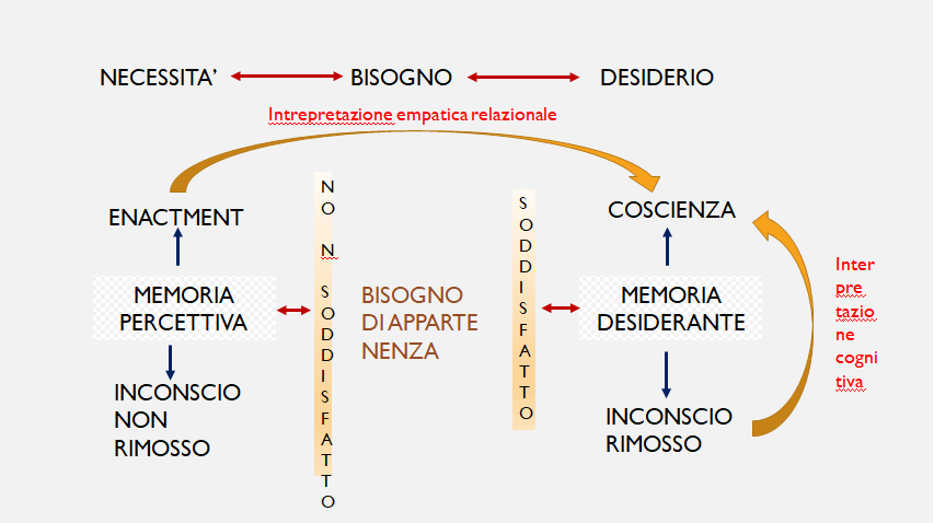 appartenenza 4
