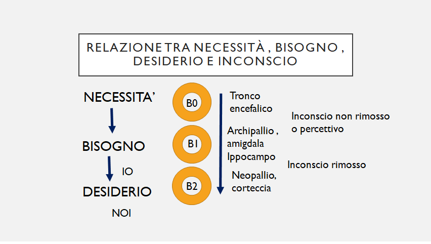 appartenenza 2