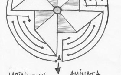 @labirintoak… hitzak eta musikak labirintotik- Koldo Amestoy