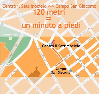 Negozio-biologico-Trieste-Settimocielo