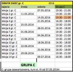 grafik kurs hol._ gr. C_05.2016