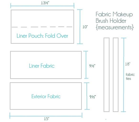 fabric holder measurements