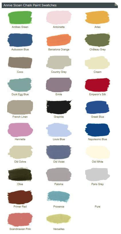 Sponsor Spotlight Buy Chalk Paint Online Centsational Style