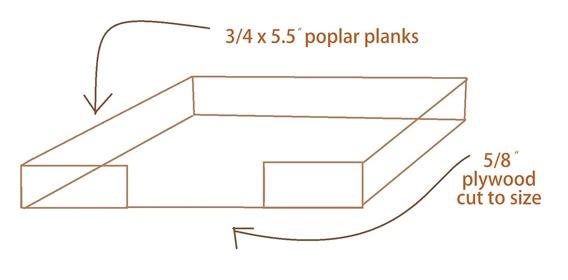 basic bed shape