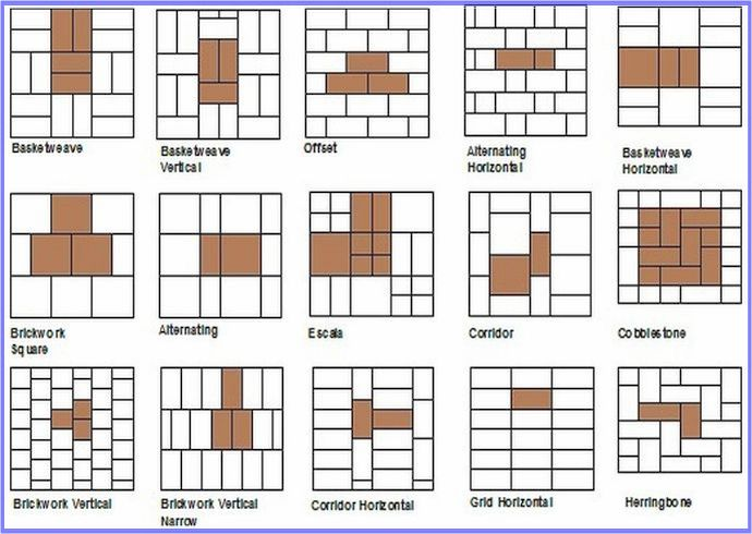 Pattern potential subway backsplash tile centsational style for Tile layout planner