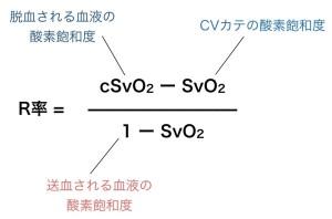 V-V ECMO,リサーキュレーション