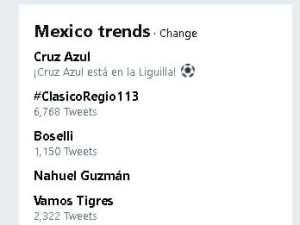 tendencias en twitter