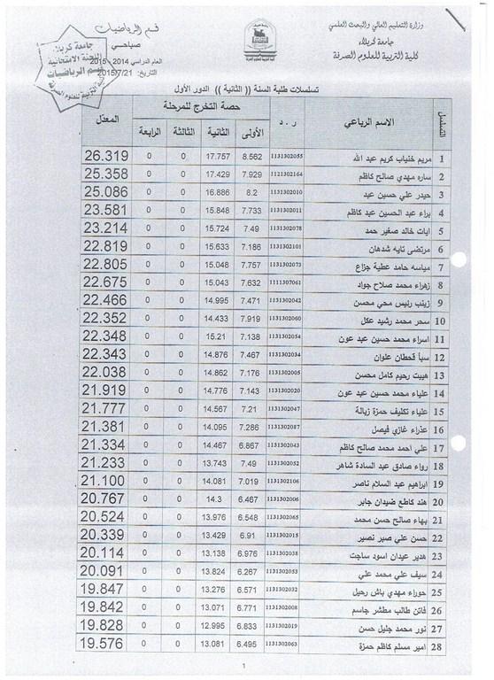 math2 1