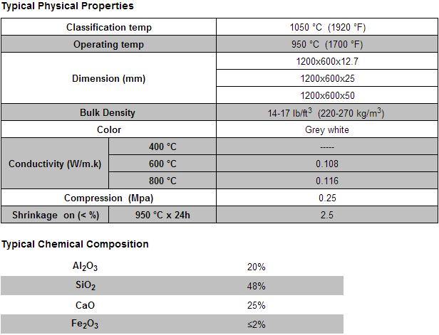 mineral-wool-board-date