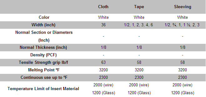 cloth-tape-sleeving-prod-properties