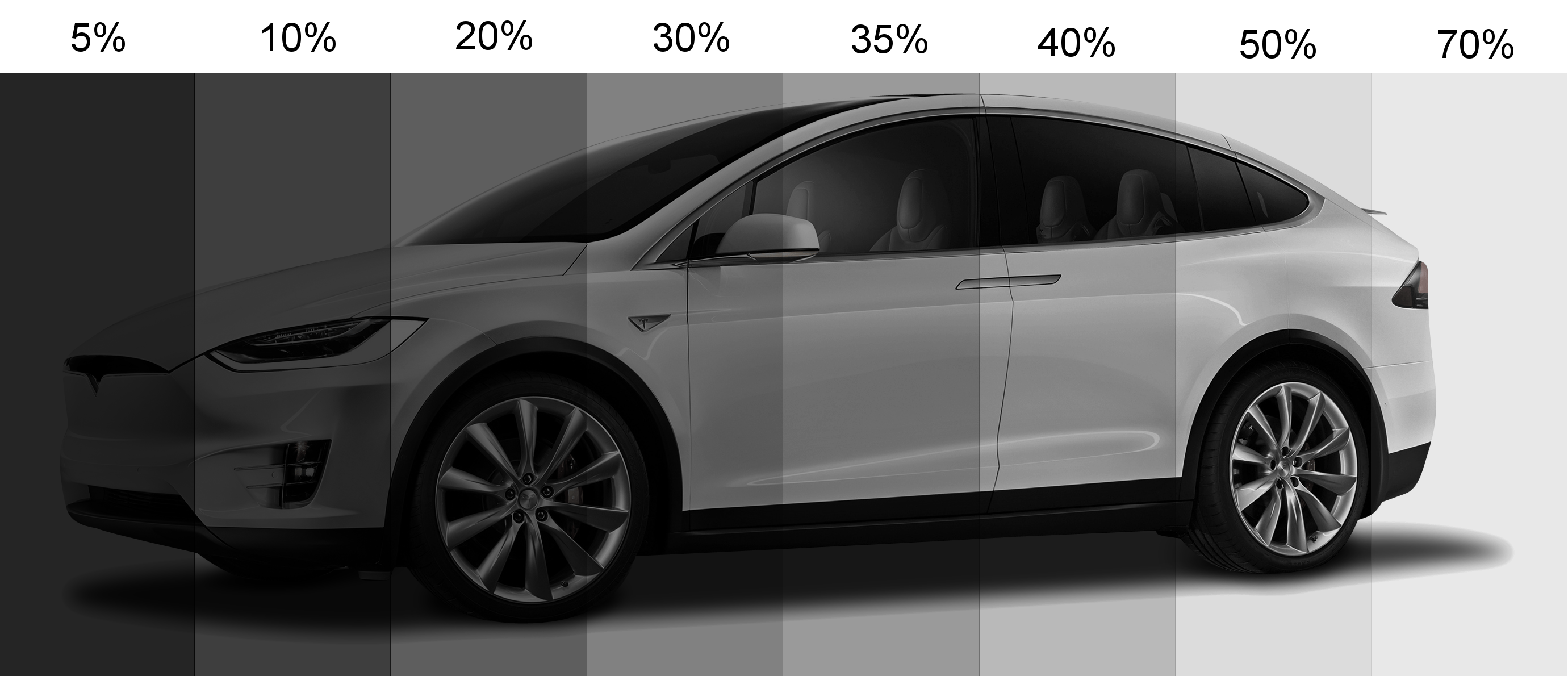 The Ultimate Guide Of Car Window Tint Ceramic Pro