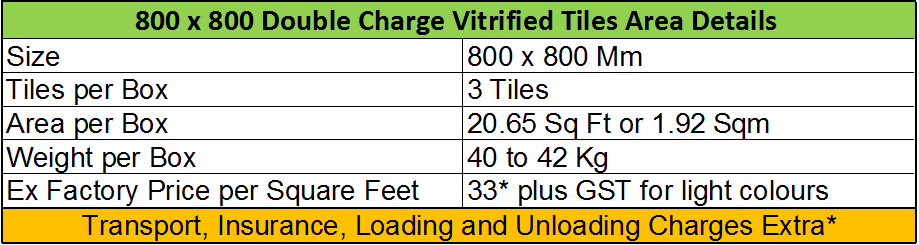 Multi Charge Tiles price details