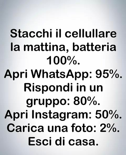 Stacchi il cellulare la mattina, batteria 100%. Apri WhatsApp: 95%. Rispondi in un gruppo: 80%. In stragrande: 50%. Carica una foto: 2%. Esci di casa.