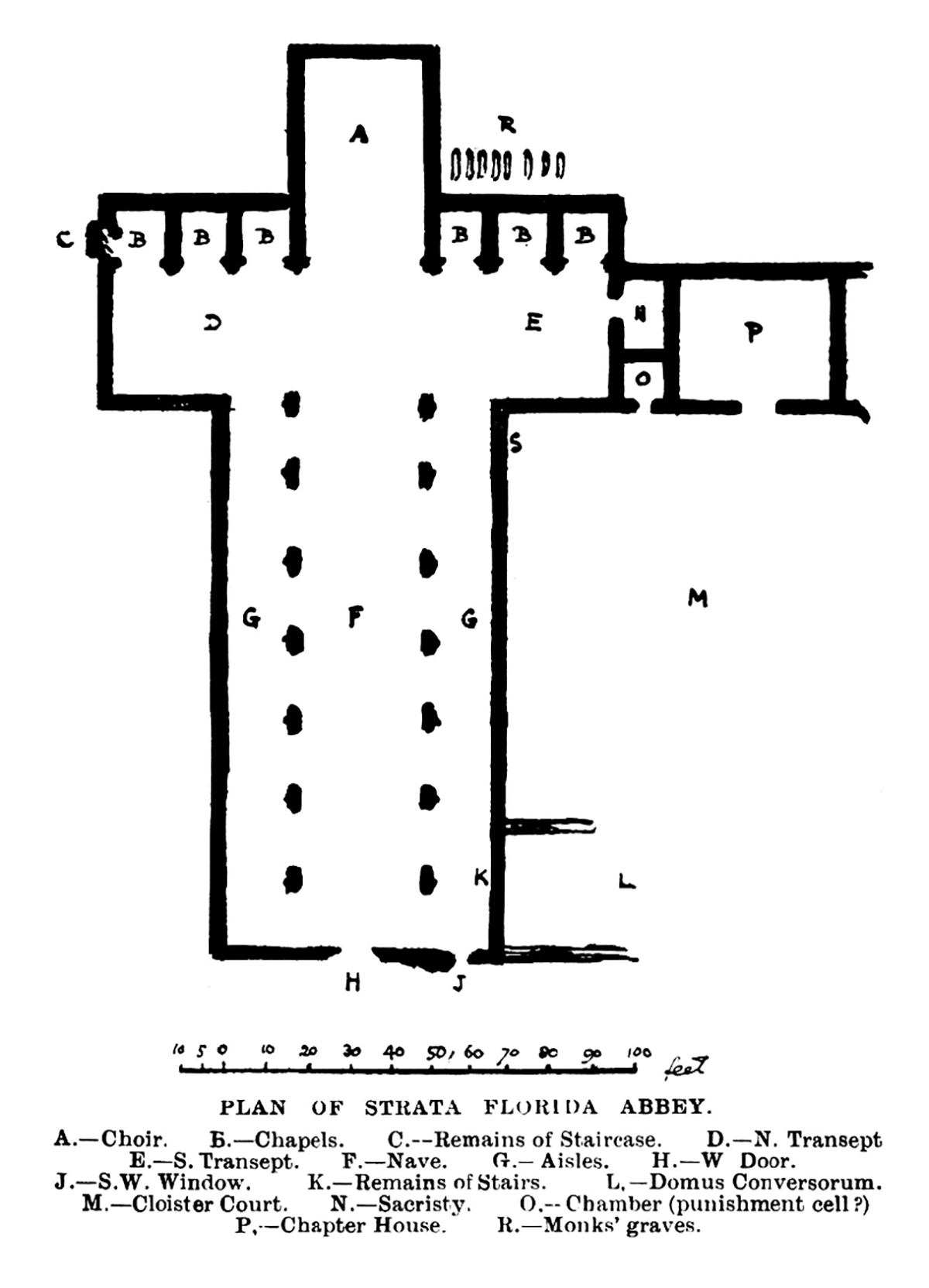 Plan of Strata Florida Abbey
