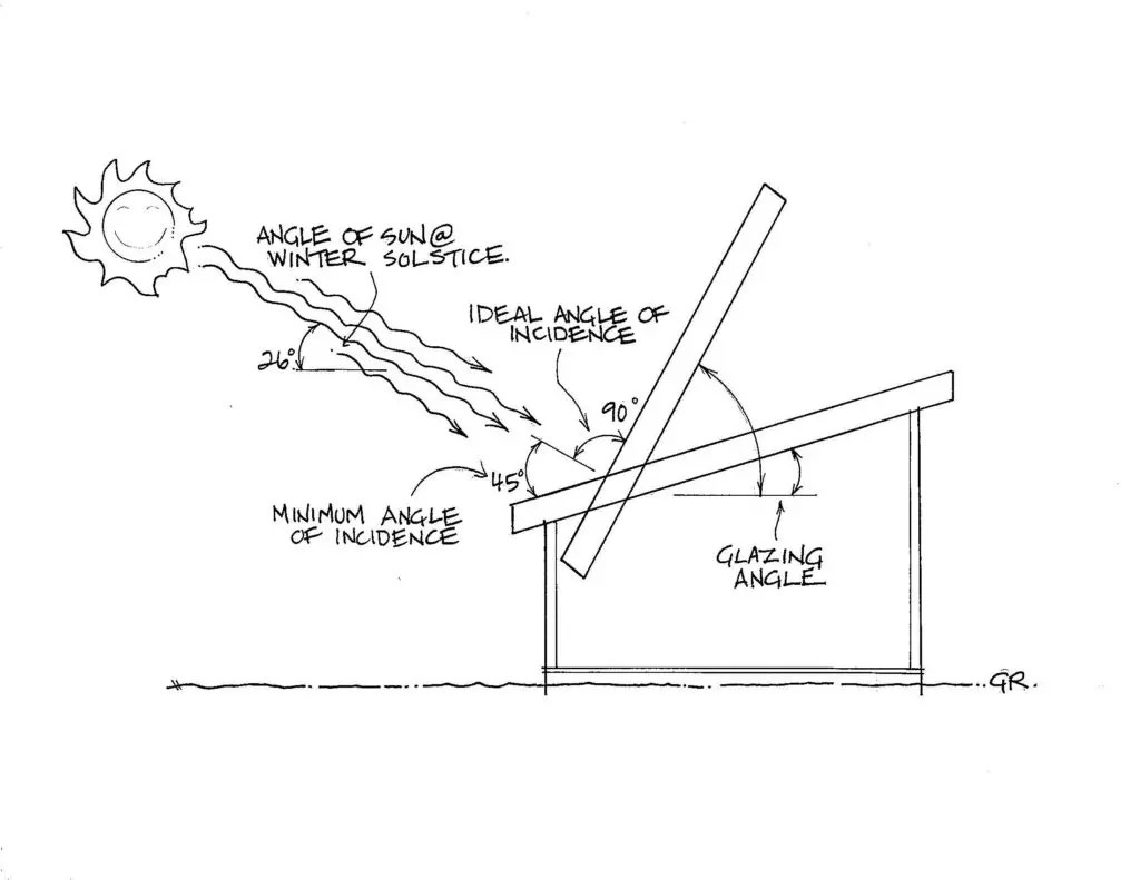 Choosing The Right Angle For Your Greenhouse Roof