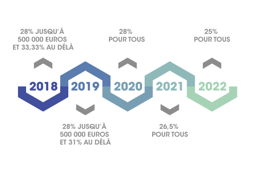 liasse fiscale is 2019.png