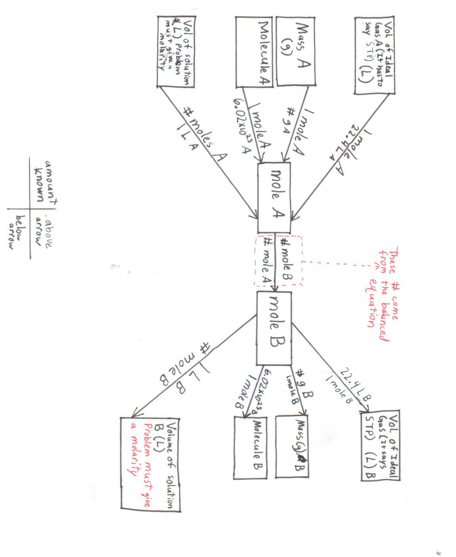 Home Cerritoschemistry Weebly