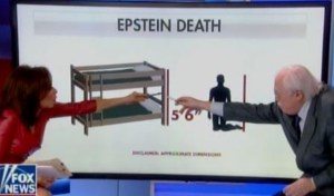 Evidence shows Jeffrey Epstein was murdered Following the release of his Autopsy