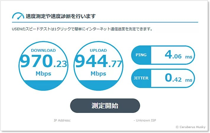 有線LANの速度