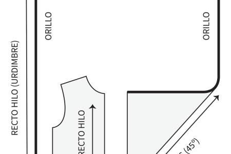 El recto hilo: cómo colocar patrones para cortar en tejido