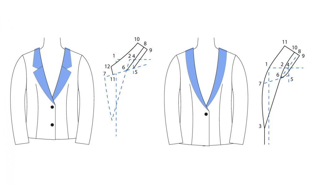 Tutorial patronaje: patrón cuello solapa, sastre y esmoquin