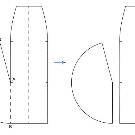 Tutorial patronaje: patrón falda con godets, transformación patrón