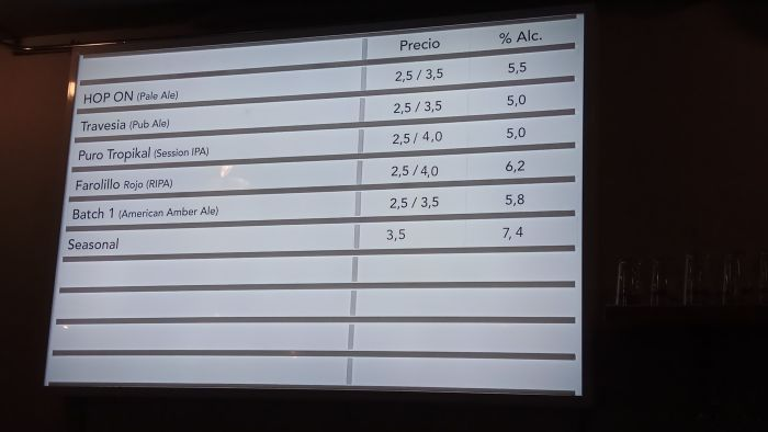 Lista de cervezas disponibles en el Taproom