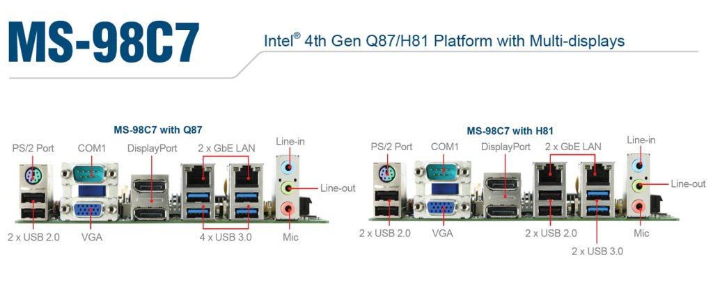 MS-98C7 ステンレス鋼デザイン 産業用パネルPC