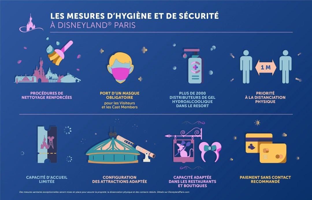 Mesures d'hygiène et de sécurité à Disneyland Paris face au Covid