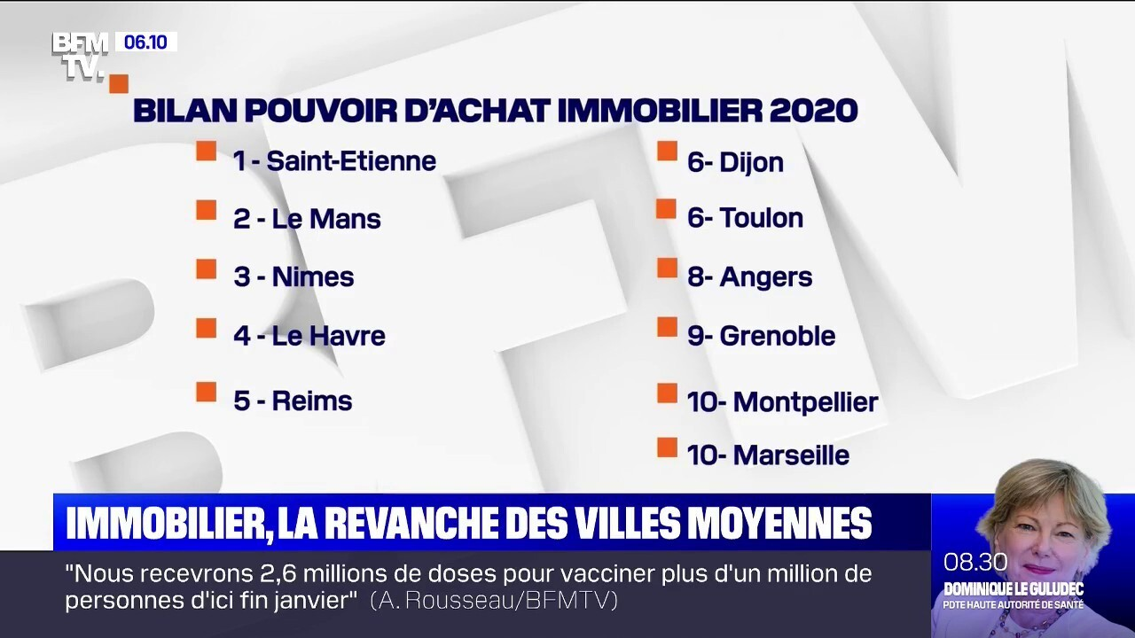 prix immobilier bfm immo