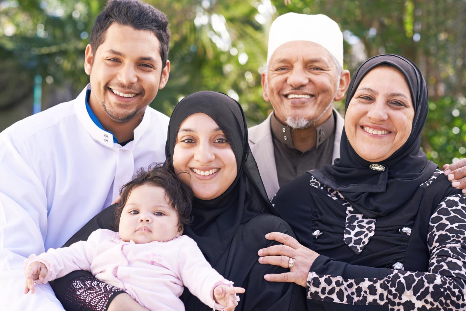 Arab Culture Values