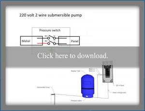Submersible Well Pump Wiring Diagrams | LoveToKnow