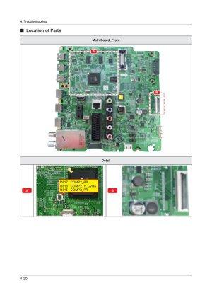 Samsung LED TV  online presentation