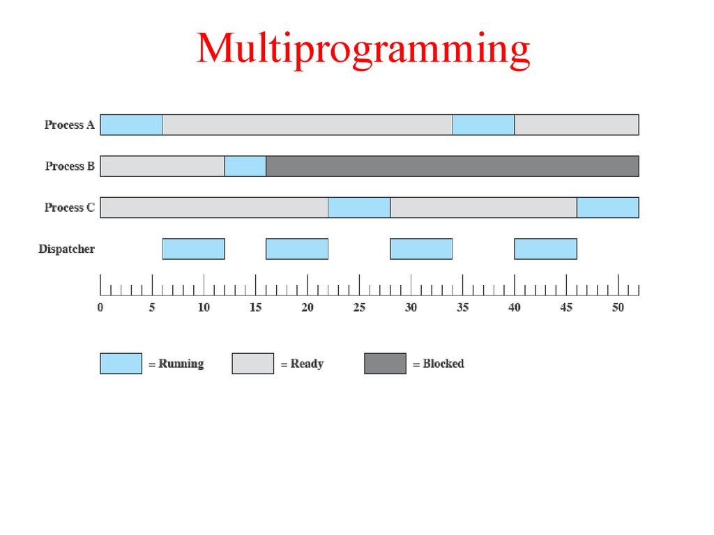 Types Computer Software