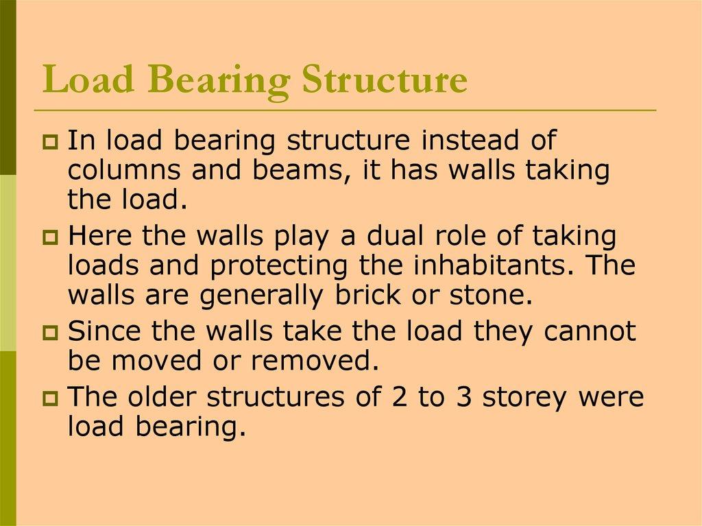 Load Bearing Columns Exterior