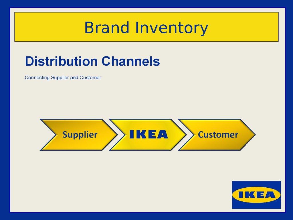 Ikea Brand Inventory