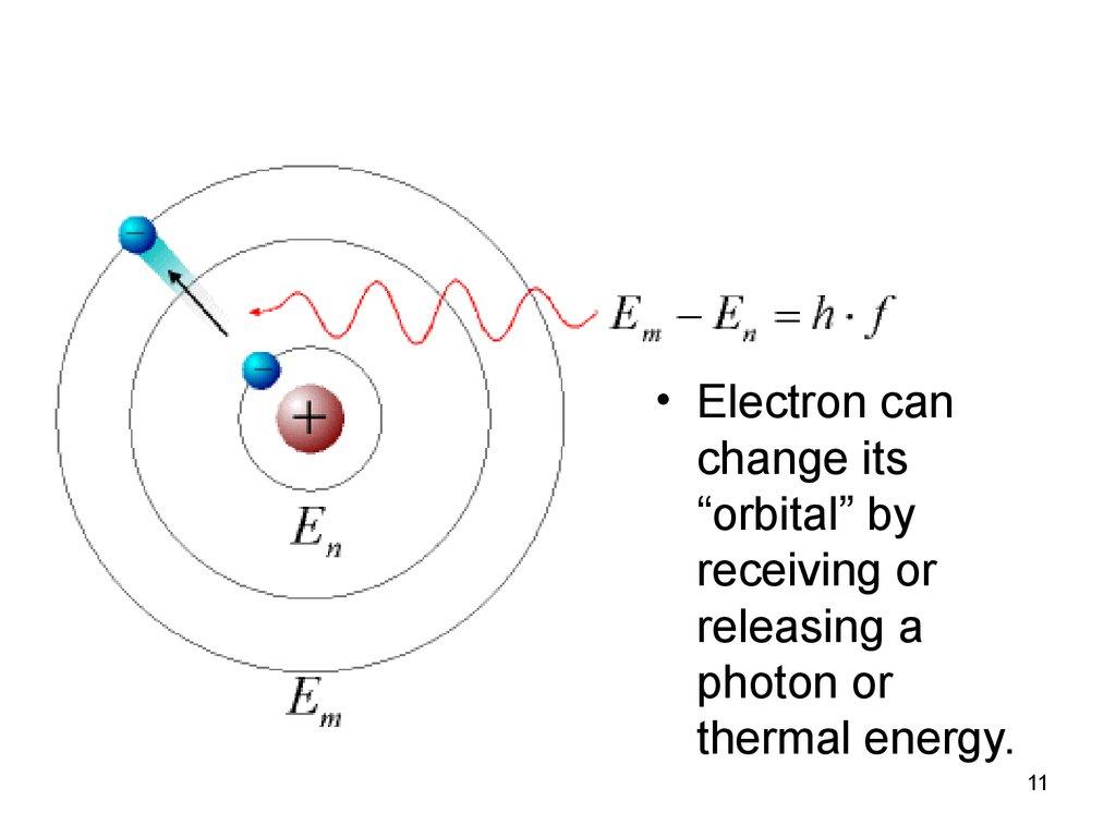 Lecture 11 Pv1 Solar Photovoltaics Aua Solar System