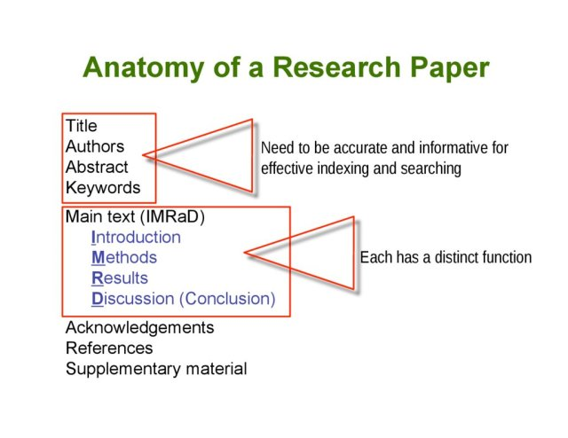 How to write a scientific manuscript michael terns - презентация