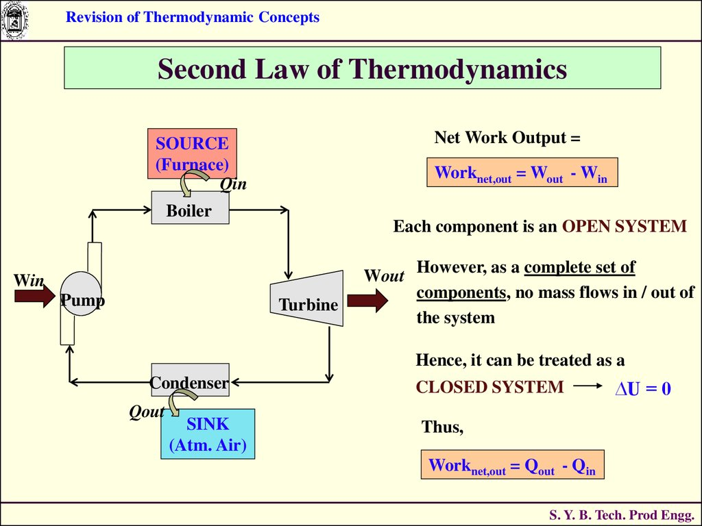 First Law Of Thermodynamics Equation Open System