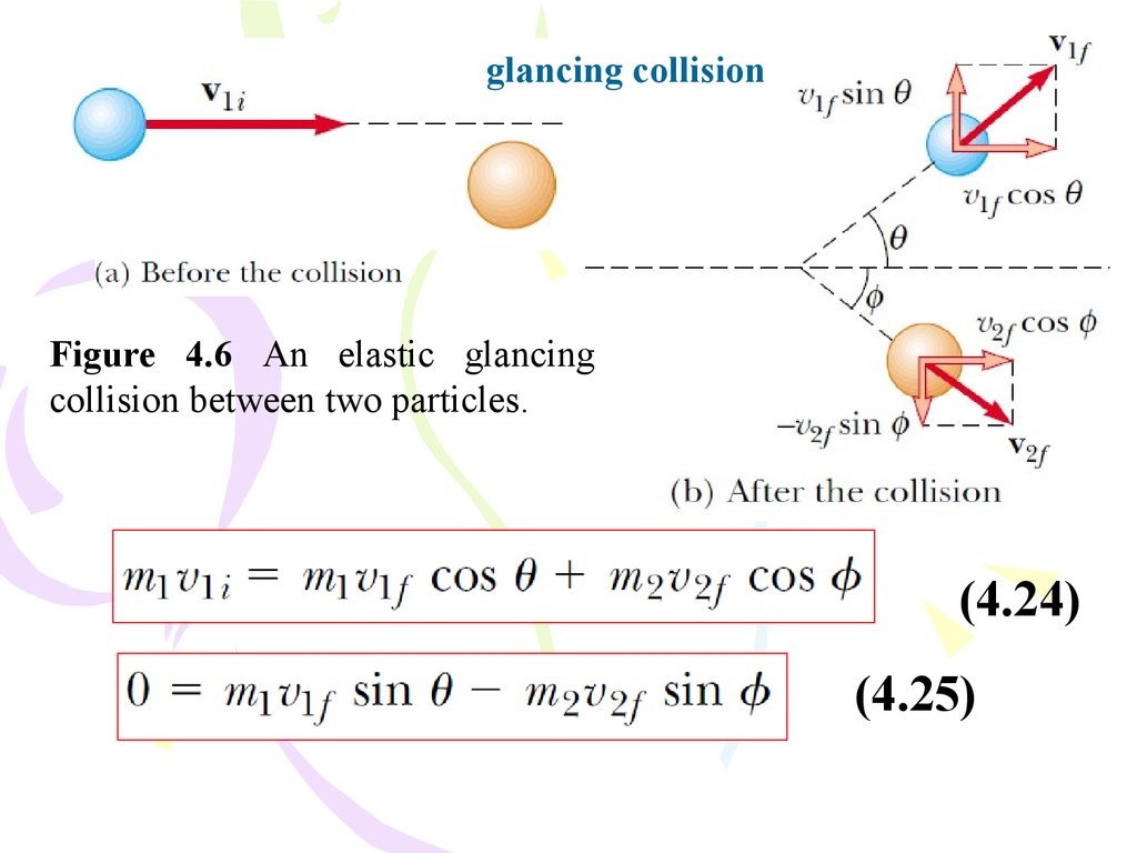 Course Of Lectures Contemporary Physics Part1