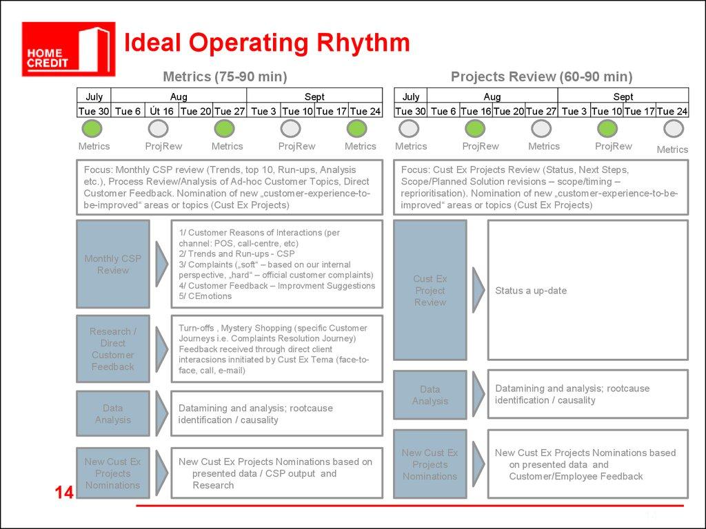 Rhythm of business calendar template accmission Choice Image