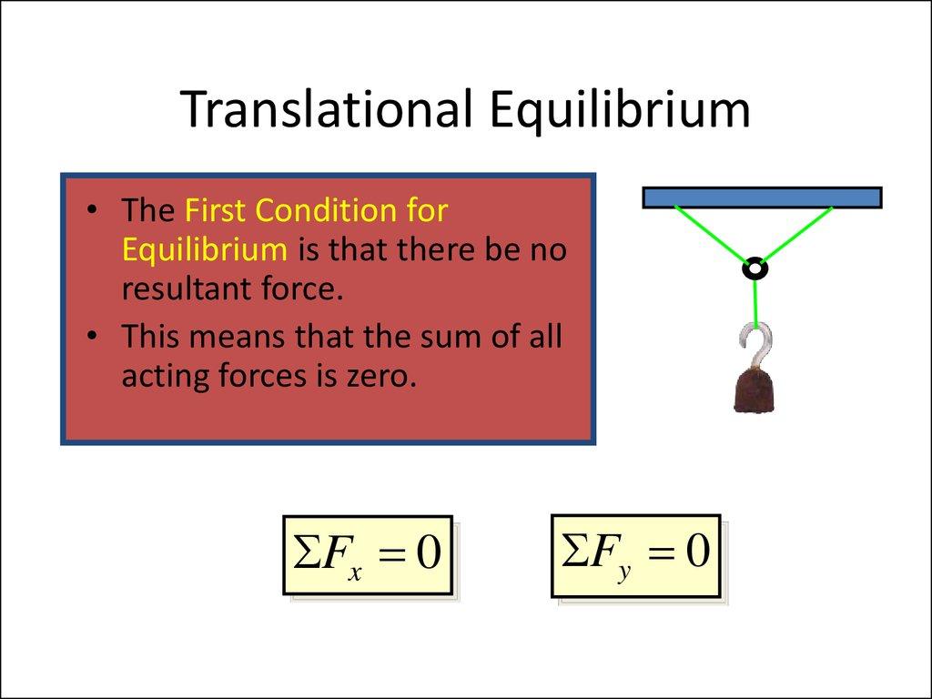 Tranlational Equilibrium