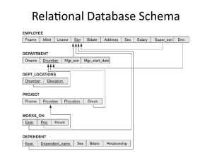 Analysis and Design of Data Systems ER to Relational Mapping (Lecture 10)  презентация онлайн